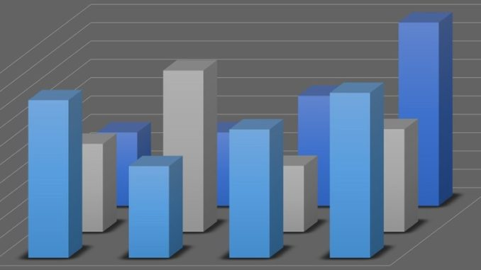2010 Research Industry Survey Results