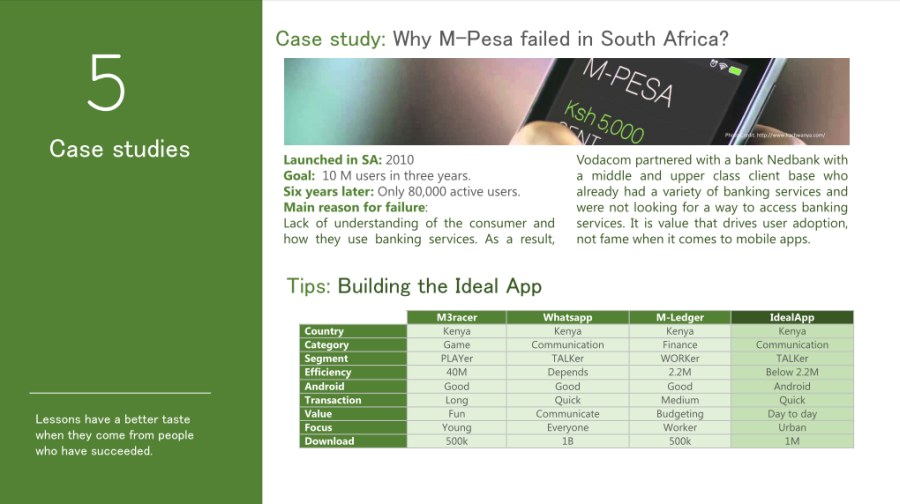 Building Mobile Apps That Impact African Consumers (Cameroon, Ghana & Kenya) - slide 10